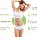 LipoX9, средство для похудения
